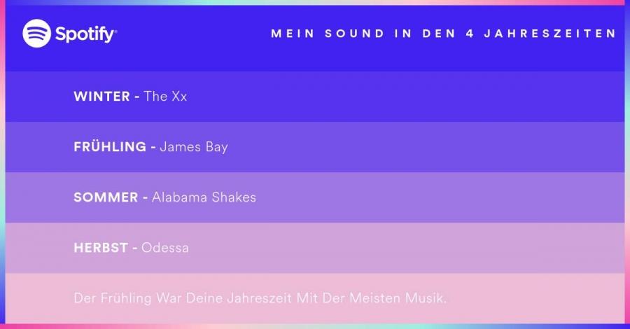 Spotify_yim_de-DE_JyJqUV